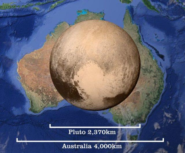 pluto planet size - photo #17